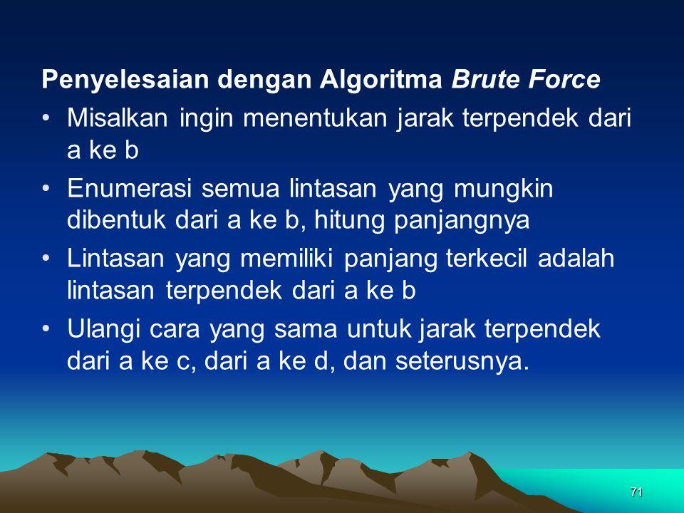 Penyelesaian dengan Algoritma Brute Force Misalkan ingin menentukan jarak terpendek dari a ke b Enumerasi semua lintasan yang mungkin dibentuk dari a