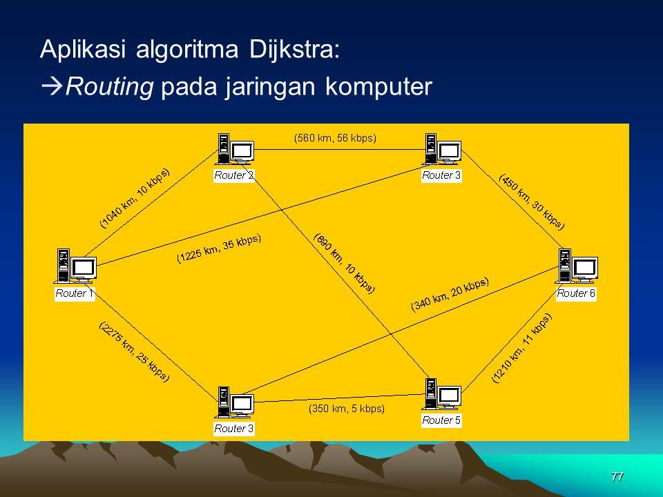 77 Aplikasi algoritma Dijkstra:  Routing pada jaringan komputer