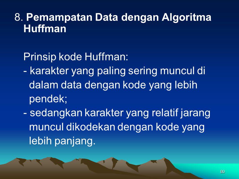 80 8. Pemampatan Data dengan Algoritma Huffman Prinsip kode Huffman: - karakter yang paling sering muncul di dalam data dengan kode yang lebih pendek;