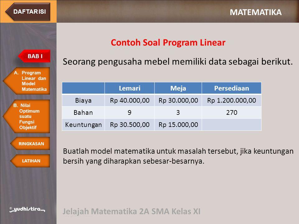 Contoh Soal Program Linear Seorang pengusaha mebel memiliki data sebagai berikut. Buatlah model matematika untuk masalah tersebut, jika keuntungan ber