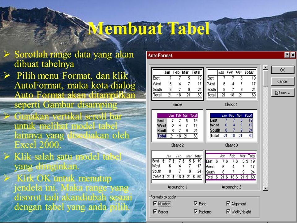 Membuat Tabel  Sorotlah range data yang akan dibuat tabelnya  Pilih menu Format, dan klik AutoFormat, maka kota dialog Auto Format akan ditampilkan