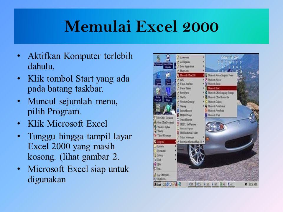 Memulai Excel 2000 Aktifkan Komputer terlebih dahulu. Klik tombol Start yang ada pada batang taskbar. Muncul sejumlah menu, pilih Program. Klik Micros