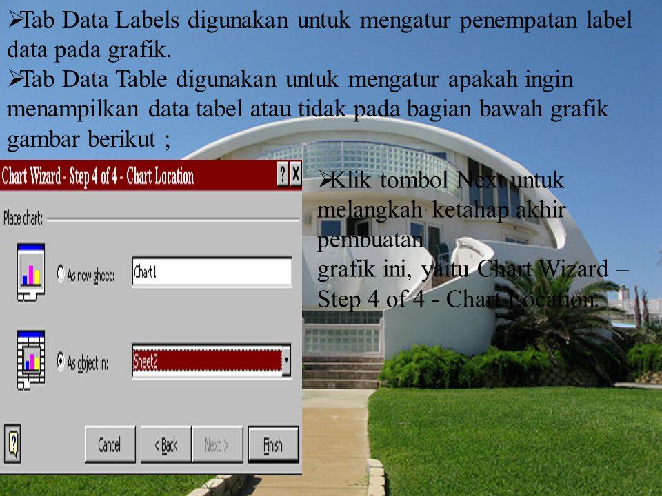  Tab Data Labels digunakan untuk mengatur penempatan label data pada grafik.  Tab Data Table digunakan untuk mengatur apakah ingin menampilkan data