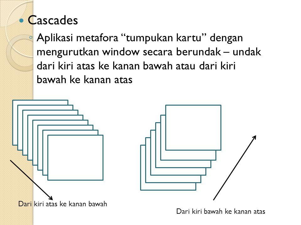 Cascades ◦ Aplikasi metafora tumpukan kartu dengan mengurutkan window secara berundak – undak dari kiri atas ke kanan bawah atau dari kiri bawah ke kanan atas Dari kiri atas ke kanan bawah Dari kiri bawah ke kanan atas