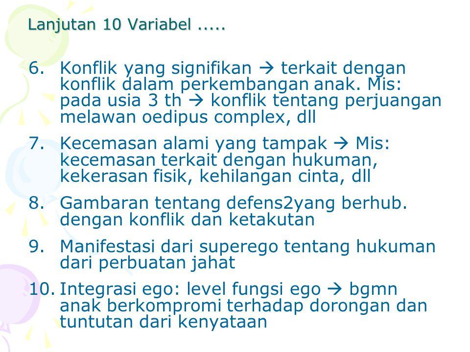 Lanjutan 10 Variabel..... 6.Konflik yang signifikan  terkait dengan konflik dalam perkembangan anak. Mis: pada usia 3 th  konflik tentang perjuangan