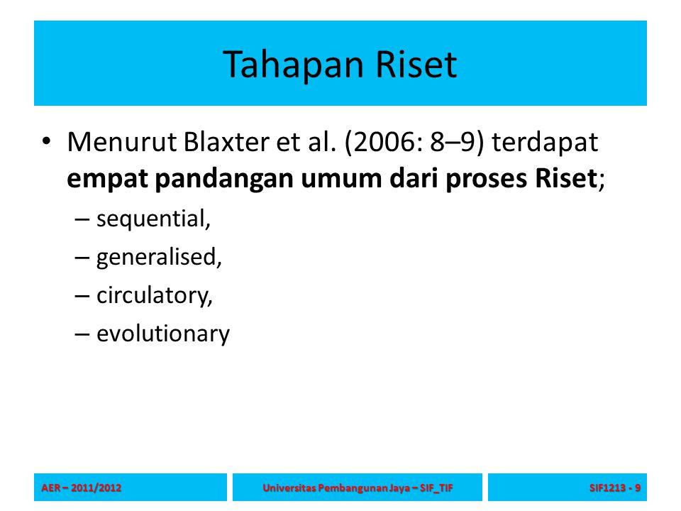 Tahapan Riset Menurut Blaxter et al. (2006: 8–9) terdapat empat pandangan umum dari proses Riset; – sequential, – generalised, – circulatory, – evolut