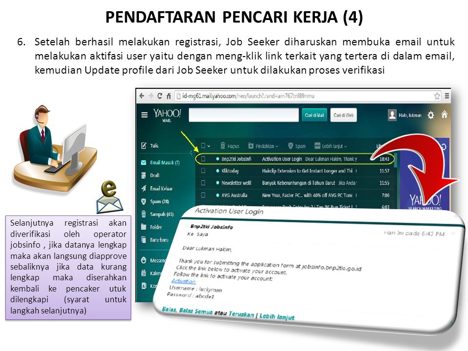 PENDAFTARAN PENCARI KERJA (4) 6.Setelah berhasil melakukan registrasi, Job Seeker diharuskan membuka email untuk melakukan aktifasi user yaitu dengan