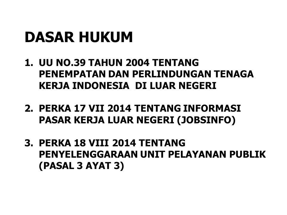 DASAR HUKUM 1.UU NO.39 TAHUN 2004 TENTANG PENEMPATAN DAN PERLINDUNGAN TENAGA KERJA INDONESIA DI LUAR NEGERI 2.PERKA 17 VII 2014 TENTANG INFORMASI PASA