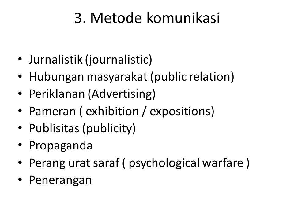 3. Metode komunikasi Jurnalistik (journalistic) Hubungan masyarakat (public relation) Periklanan (Advertising) Pameran ( exhibition / expositions) Pub