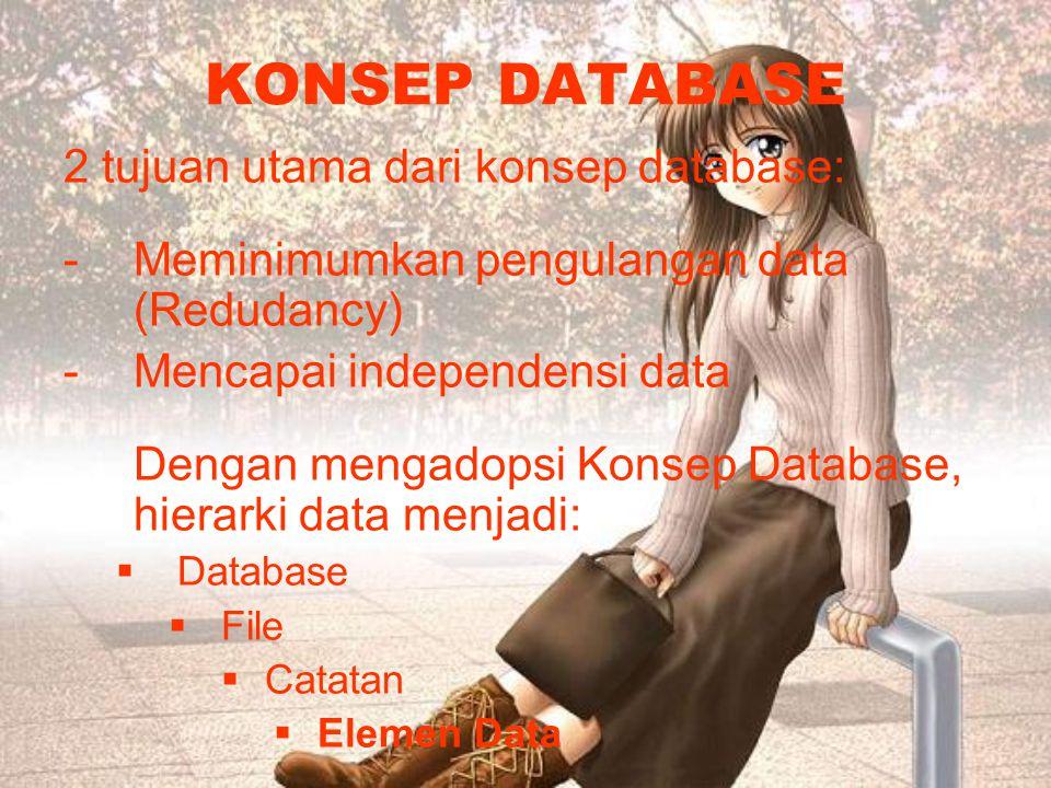 KONSEP DATABASE 2 tujuan utama dari konsep database: -Meminimumkan pengulangan data (Redudancy) -Mencapai independensi data Dengan mengadopsi Konsep Database, hierarki data menjadi:  Database  File  Catatan  Elemen Data