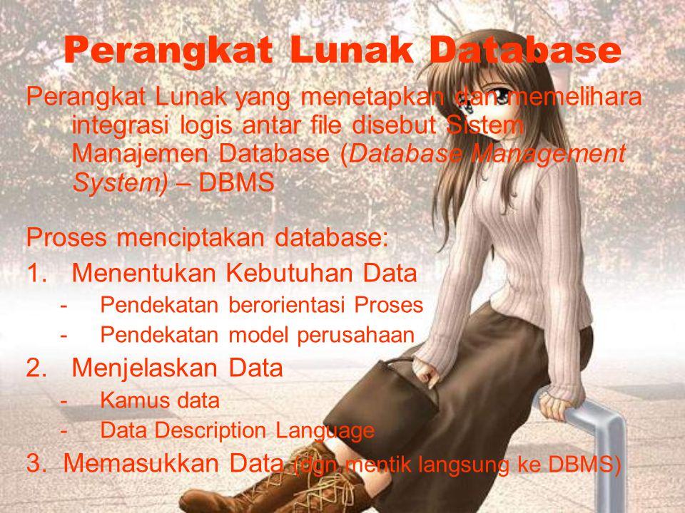 Perangkat Lunak Database Perangkat Lunak yang menetapkan dan memelihara integrasi logis antar file disebut Sistem Manajemen Database (Database Management System) – DBMS Proses menciptakan database: 1.Menentukan Kebutuhan Data -Pendekatan berorientasi Proses -Pendekatan model perusahaan 2.Menjelaskan Data -Kamus data -Data Description Language 3.