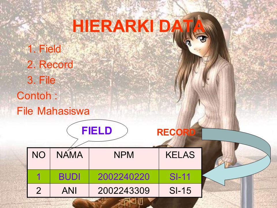 HIERARKI DATA 1.Field 2. Record 3.