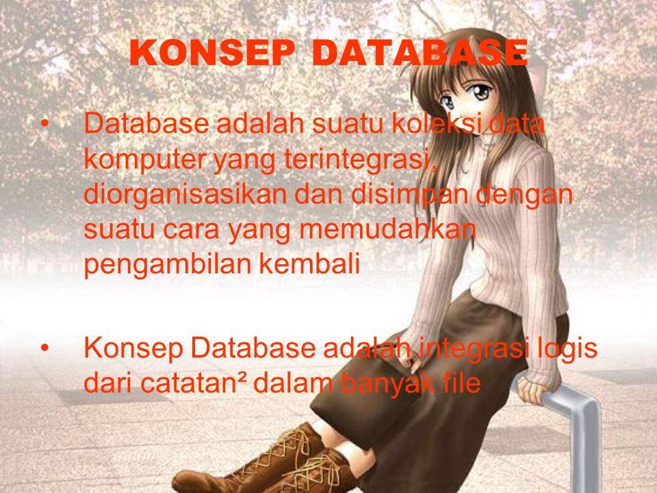 KONSEP DATABASE Database adalah suatu koleksi data komputer yang terintegrasi, diorganisasikan dan disimpan dengan suatu cara yang memudahkan pengambilan kembali Konsep Database adalah integrasi logis dari catatan² dalam banyak file