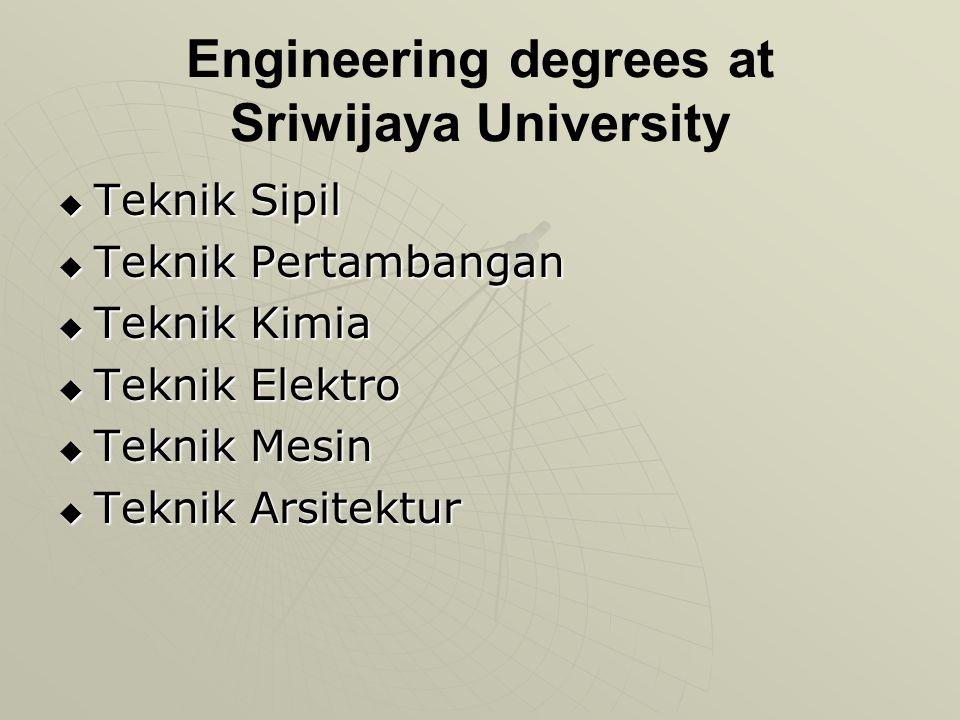 Engineering degrees at Sriwijaya University  Teknik Sipil  Teknik Pertambangan  Teknik Kimia  Teknik Elektro  Teknik Mesin  Teknik Arsitektur