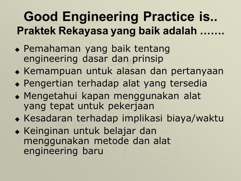 Good Engineering Practice is.. Praktek Rekayasa yang baik adalah …….