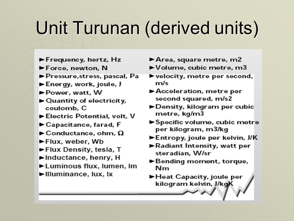 Unit Turunan (derived units)
