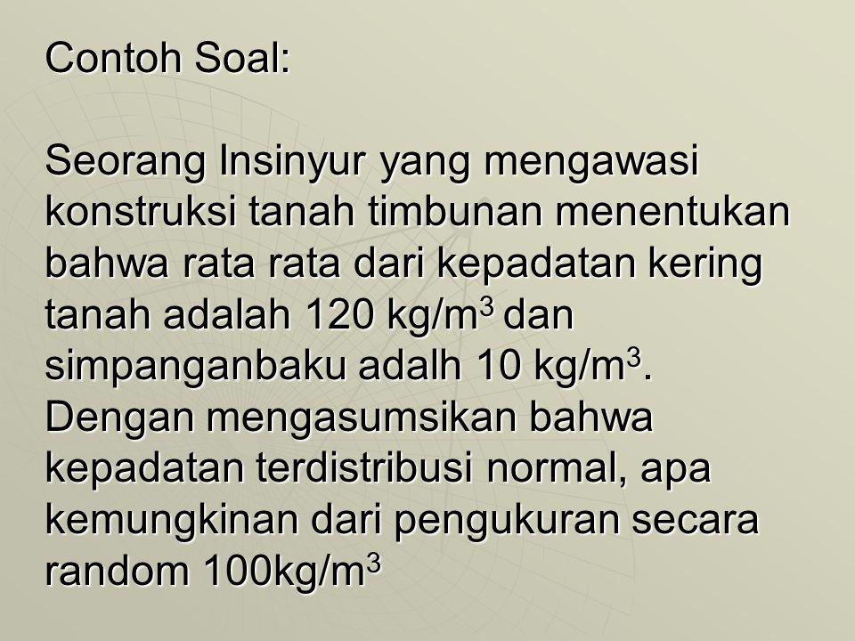Contoh Soal: Seorang Insinyur yang mengawasi konstruksi tanah timbunan menentukan bahwa rata rata dari kepadatan kering tanah adalah 120 kg/m 3 dan simpanganbaku adalh 10 kg/m 3.