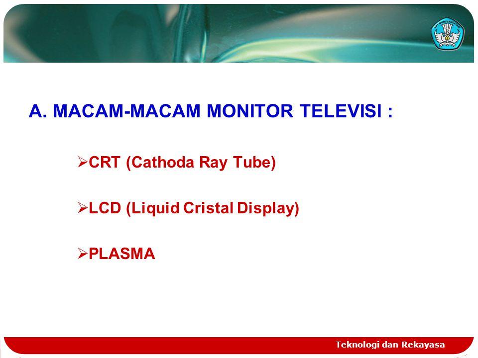 Teknologi dan Rekayasa A. MACAM-MACAM MONITOR TELEVISI :  CRT (Cathoda Ray Tube)  LCD (Liquid Cristal Display)  PLASMA