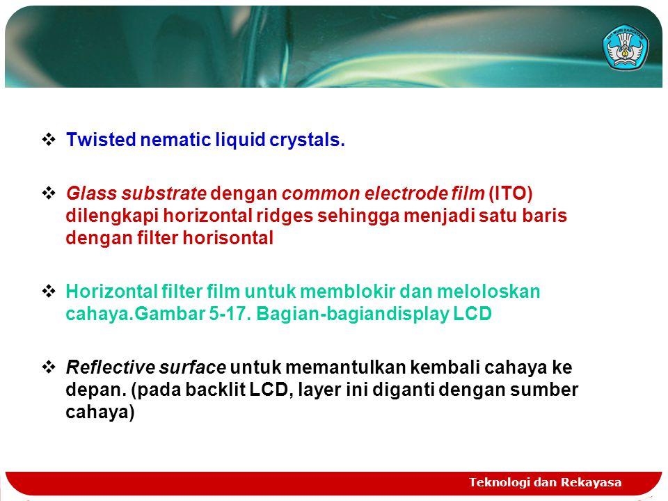 Teknologi dan Rekayasa  Twisted nematic liquid crystals.  Glass substrate dengan common electrode film (ITO) dilengkapi horizontal ridges sehingga m