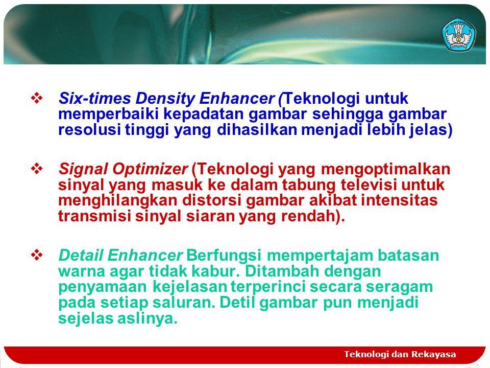 Teknologi dan Rekayasa  Six-times Density Enhancer (Teknologi untuk memperbaiki kepadatan gambar sehingga gambar resolusi tinggi yang dihasilkan menj