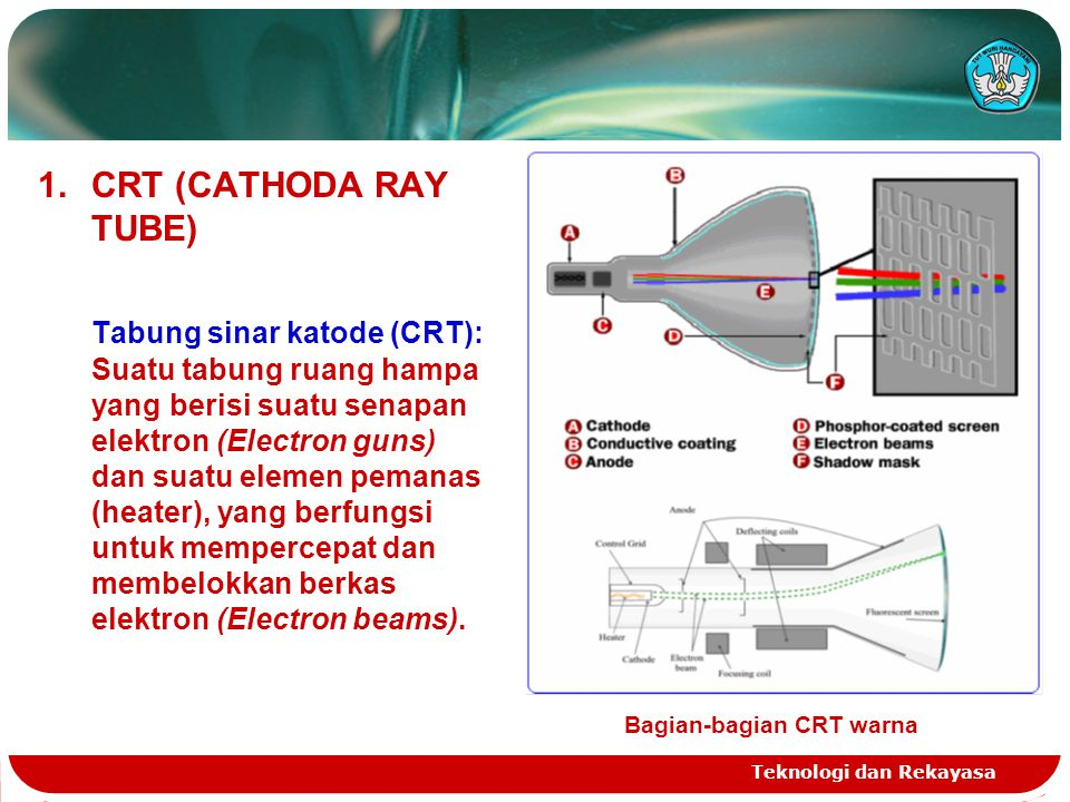 Teknologi dan Rekayasa 1.CRT (CATHODA RAY TUBE) Tabung sinar katode (CRT): Suatu tabung ruang hampa yang berisi suatu senapan elektron (Electron guns)