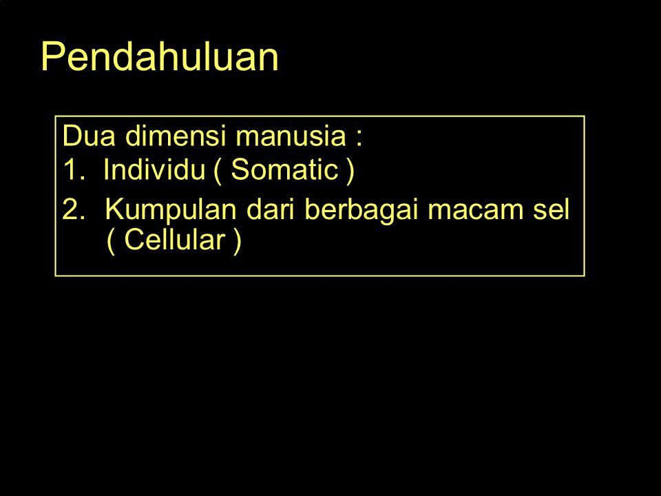 Pendahuluan Dua dimensi manusia : 1. Individu ( Somatic ) 2. Kumpulan dari berbagai macam sel ( Cellular ) Kematian harus di Pandang dari dua dimensi