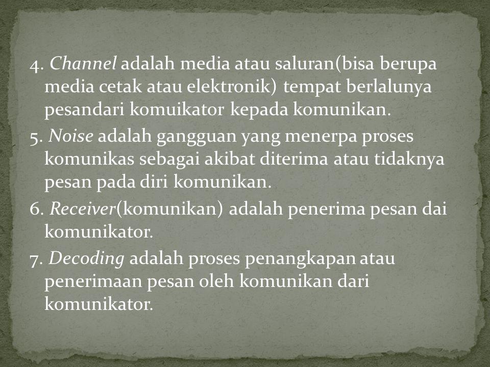 4. Channel adalah media atau saluran(bisa berupa media cetak atau elektronik) tempat berlalunya pesandari komuikator kepada komunikan. 5. Noise adalah