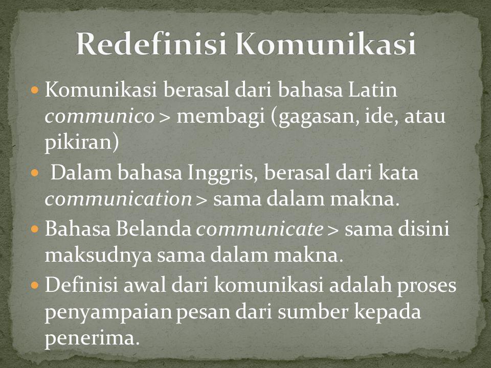 Komunikasi berasal dari bahasa Latin communico > membagi (gagasan, ide, atau pikiran) Dalam bahasa Inggris, berasal dari kata communication > sama dalam makna.