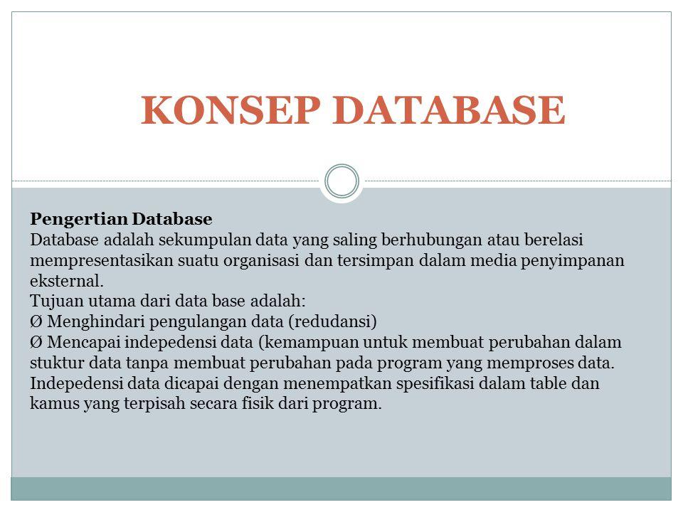KONSEP DATABASE Pengertian Database Database adalah sekumpulan data yang saling berhubungan atau berelasi mempresentasikan suatu organisasi dan tersim