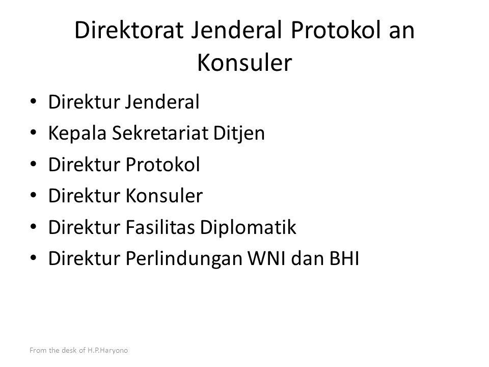 From the desk of H.P.Haryono Susunan Ditjen Hukum dan Perjanjian Internasional Direktur Jenderal ; Sekretaris Ditjen ; Direktur Hukum ; Direktur Perja