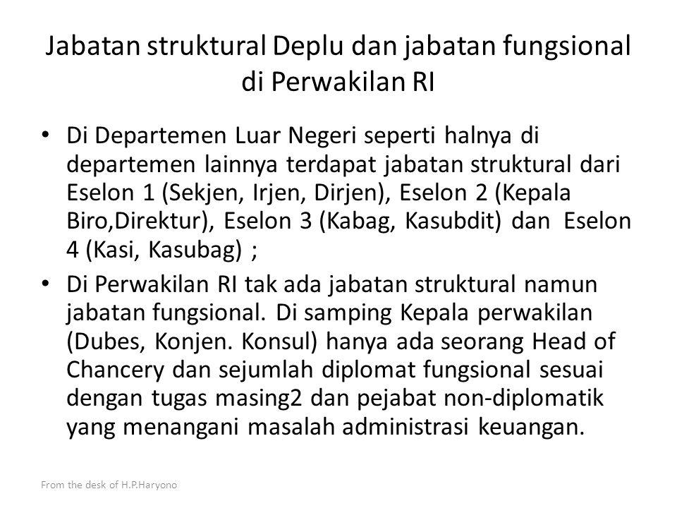 From the desk of H.P.Haryono Perwakilan RI di Luar Negeri Kedutaan Besar RI Perwakilan Tetap RI pada Organisasi Internasional Konsulat Jenderal RI Kon