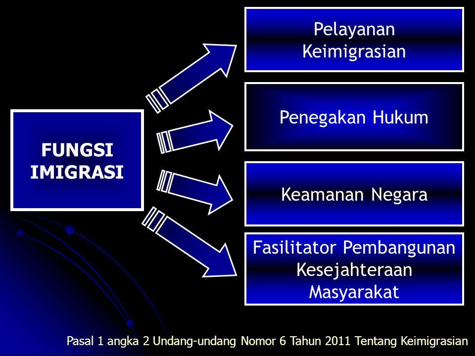 -Fungsi Keimigrasian adalah bagian dari urusan pemerintahan negara dalam memberikan pelayanan Keimigrasian, penegakan hukum, keamanan negara, dan fasilitator pembangunan kesejahteraan masyarakat.