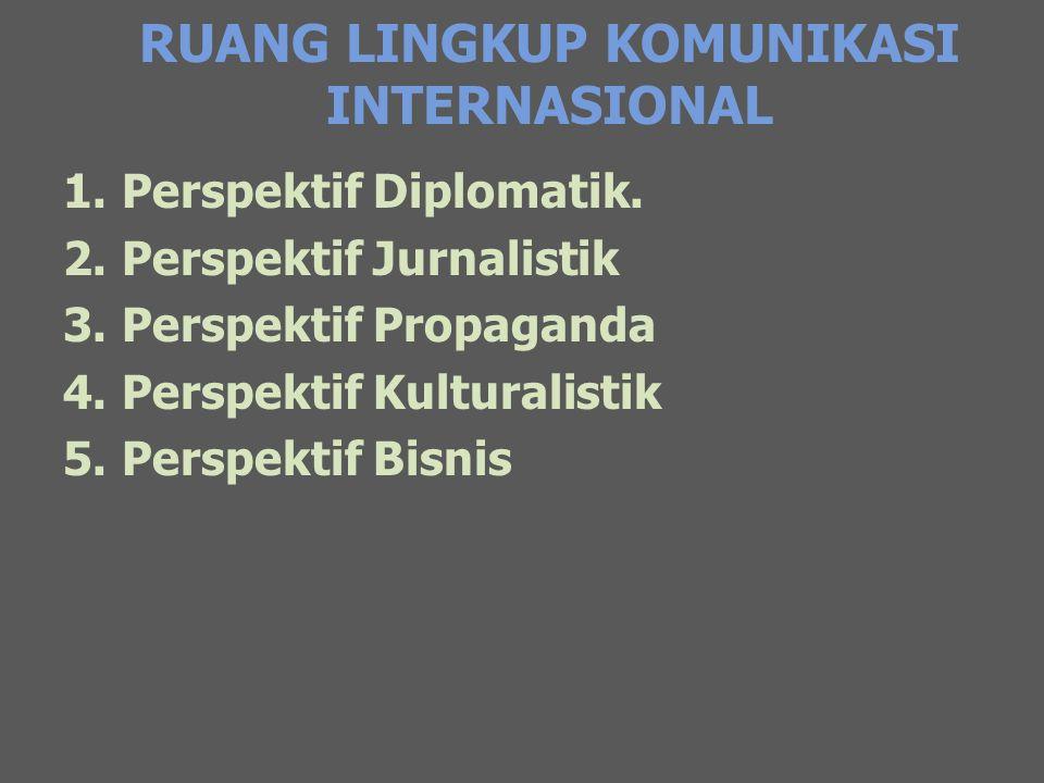 RUANG LINGKUP KOMUNIKASI INTERNASIONAL 1.Perspektif Diplomatik. 2.Perspektif Jurnalistik 3.Perspektif Propaganda 4.Perspektif Kulturalistik 5.Perspekt