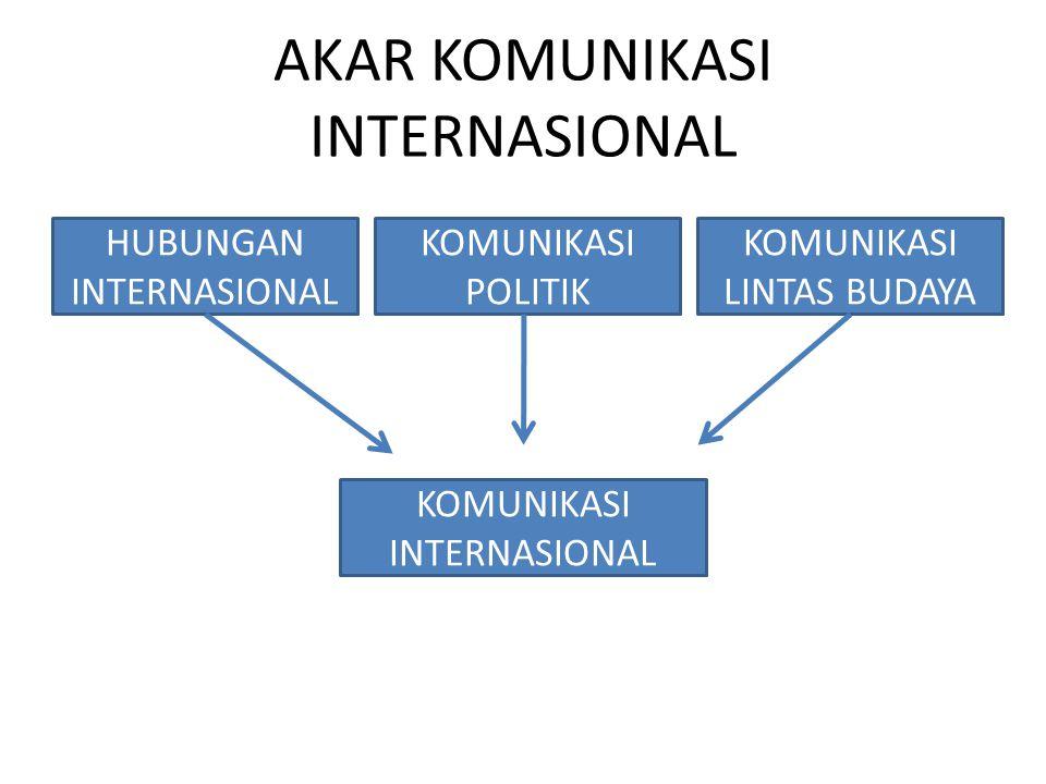AKAR KOMUNIKASI INTERNASIONAL KOMUNIKASI INTERNASIONAL HUBUNGAN INTERNASIONAL KOMUNIKASI POLITIK KOMUNIKASI LINTAS BUDAYA