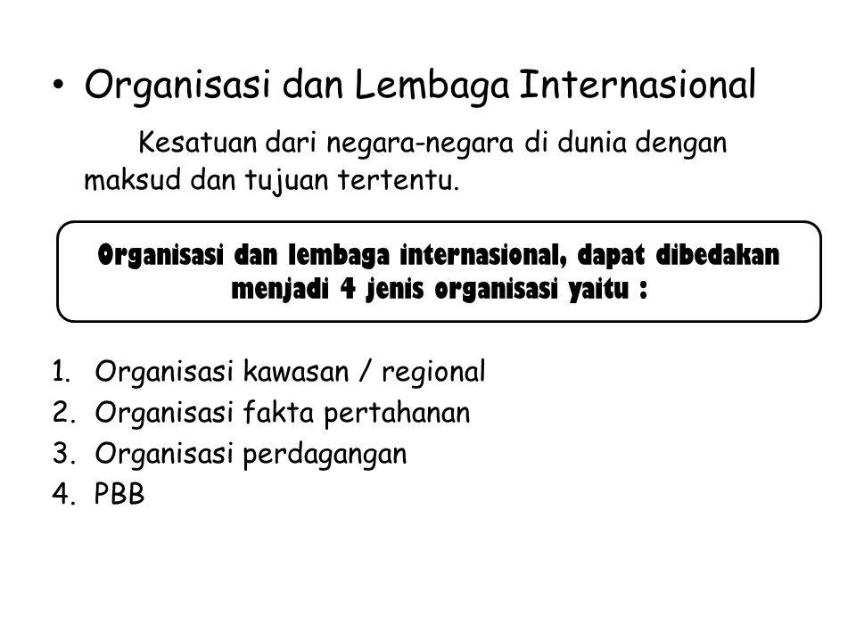 Organisasi dan Lembaga Internasional Kesatuan dari negara-negara di dunia dengan maksud dan tujuan tertentu. 1.Organisasi kawasan / regional 2.Organis