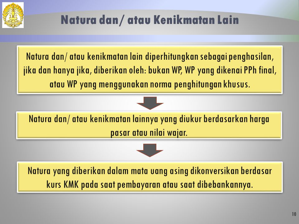 Natura dan/ atau Kenikmatan Lain 10 Natura dan/ atau kenikmatan lain diperhitungkan sebagai penghasilan, jika dan hanya jika, diberikan oleh: bukan WP