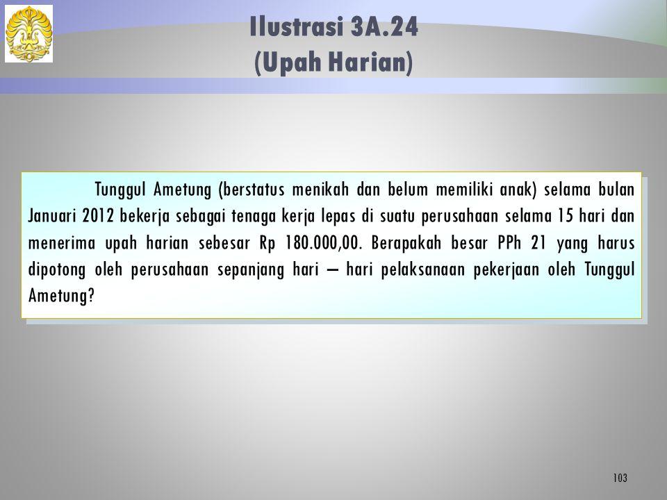 Ilustrasi 3A.24 (Upah Harian) 103 Tunggul Ametung (berstatus menikah dan belum memiliki anak) selama bulan Januari 2012 bekerja sebagai tenaga kerja l