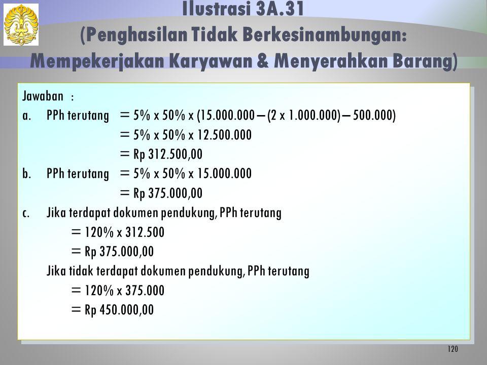 Jawaban: a.PPh terutang= 5% x 50% x (15.000.000 – (2 x 1.000.000) – 500.000) = 5% x 50% x 12.500.000 = Rp 312.500,00 b.PPh terutang= 5% x 50% x 15.000