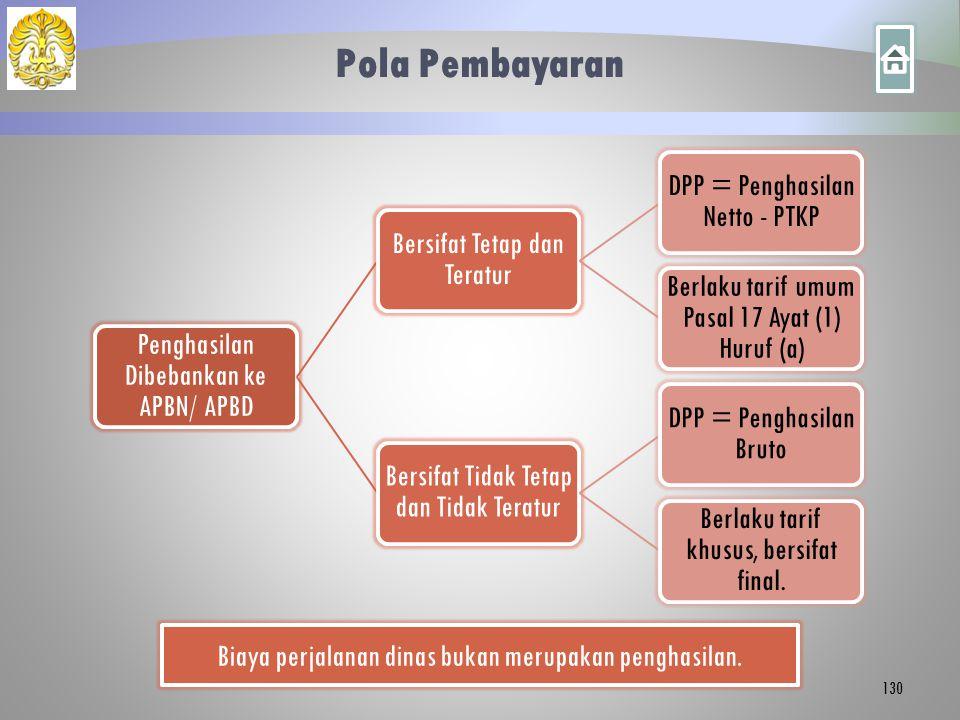 Pola Pembayaran Penghasilan Dibebankan ke APBN/ APBD Bersifat Tetap dan Teratur DPP = Penghasilan Netto - PTKP Berlaku tarif umum Pasal 17 Ayat (1) Hu