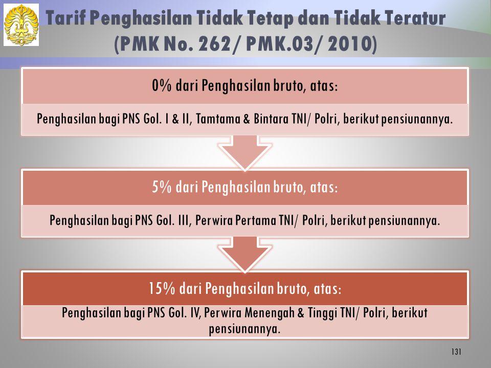 Tarif Penghasilan Tidak Tetap dan Tidak Teratur (PMK No. 262/ PMK.03/ 2010) 15% dari Penghasilan bruto, atas: Penghasilan bagi PNS Gol. IV, Perwira Me