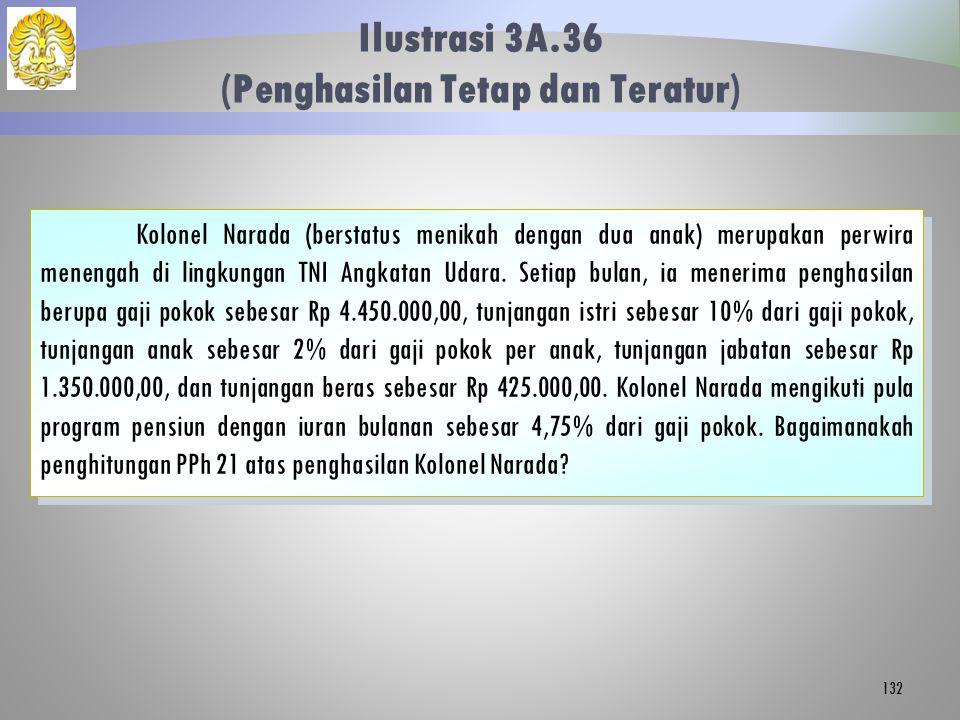 Ilustrasi 3A.36 (Penghasilan Tetap dan Teratur) 132 Kolonel Narada (berstatus menikah dengan dua anak) merupakan perwira menengah di lingkungan TNI An