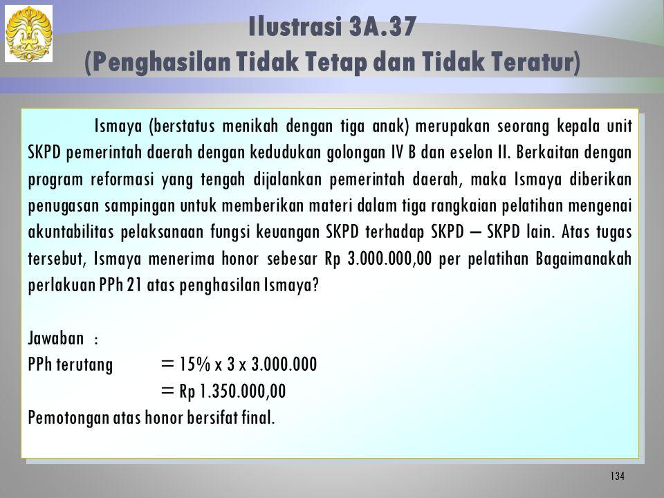 Ilustrasi 3A.37 (Penghasilan Tidak Tetap dan Tidak Teratur) 134 Ismaya (berstatus menikah dengan tiga anak) merupakan seorang kepala unit SKPD pemerin
