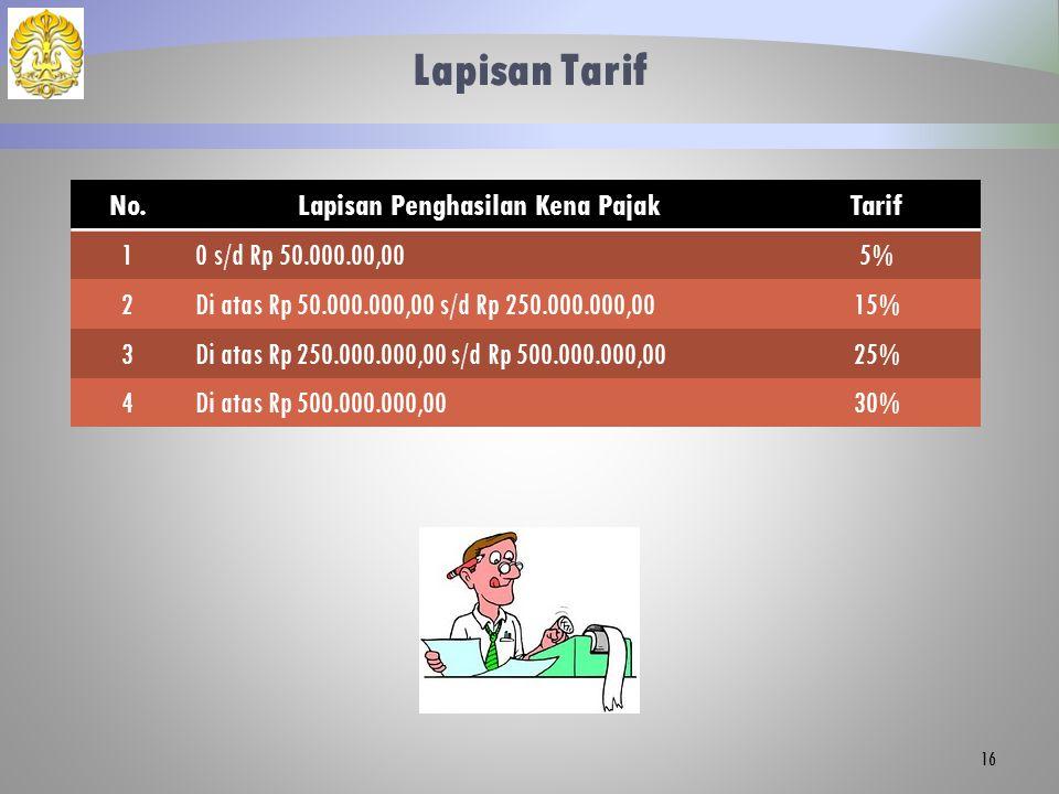 Lapisan Tarif 16 No.Lapisan Penghasilan Kena PajakTarif 10 s/d Rp 50.000.00,005% 2Di atas Rp 50.000.000,00 s/d Rp 250.000.000,0015% 3Di atas Rp 250.00
