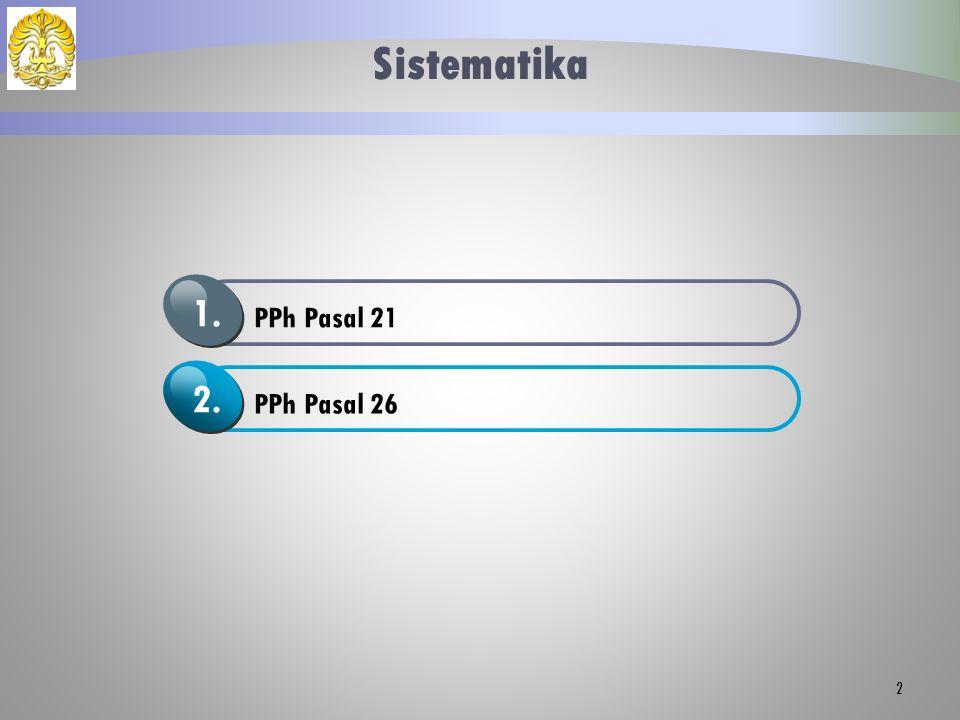 Sistematika PPh Pasal 21 1. PPh Pasal 26 2. 2