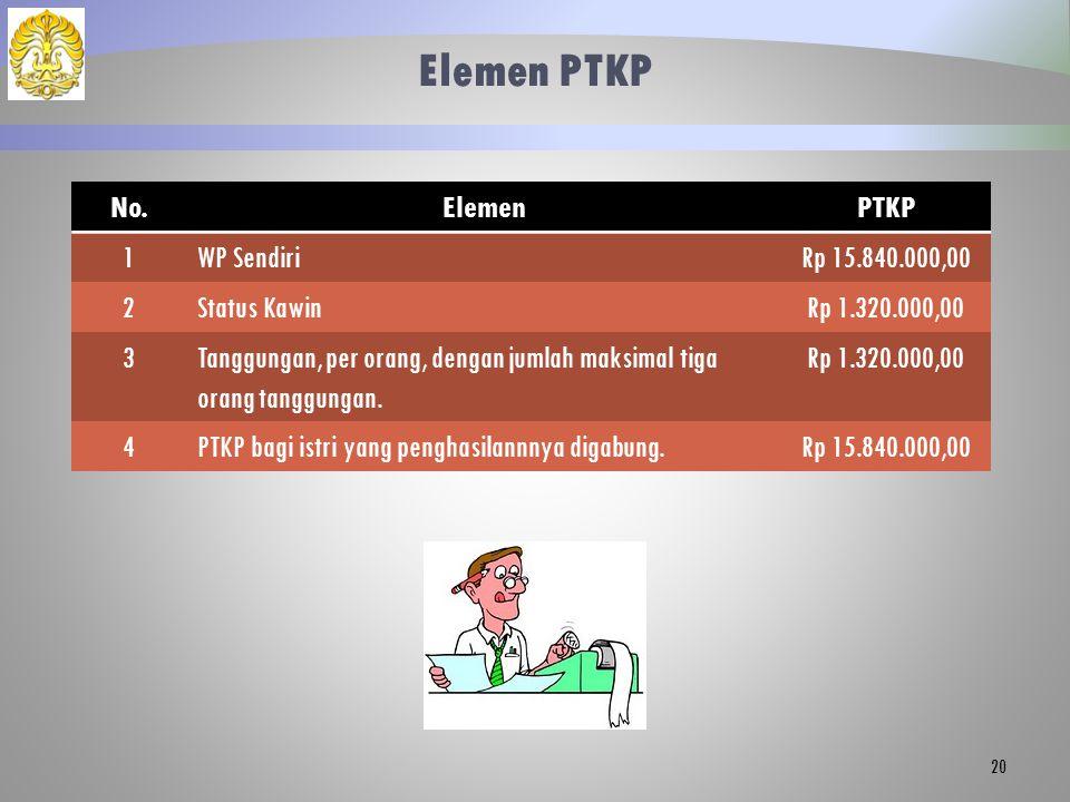 Elemen PTKP 20 No.ElemenPTKP 1WP SendiriRp 15.840.000,00 2Status KawinRp 1.320.000,00 3Tanggungan, per orang, dengan jumlah maksimal tiga orang tanggu