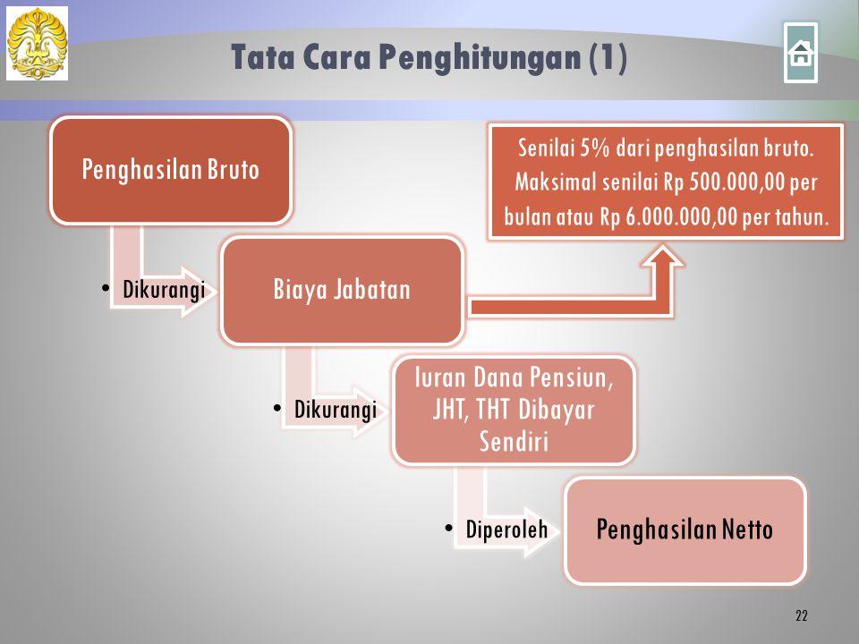 Tata Cara Penghitungan (1) Penghasilan Bruto Dikurangi Biaya Jabatan Dikurangi Iuran Dana Pensiun, JHT, THT Dibayar Sendiri Diperoleh Penghasilan Nett
