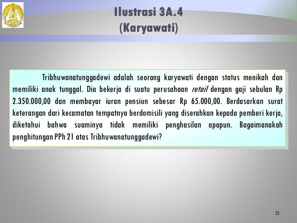 Ilustrasi 3A.4 (Karyawati) 33 Tribhuwanatunggadewi adalah seorang karyawati dengan status menikah dan memiliki anak tunggal. Dia bekerja di suatu peru