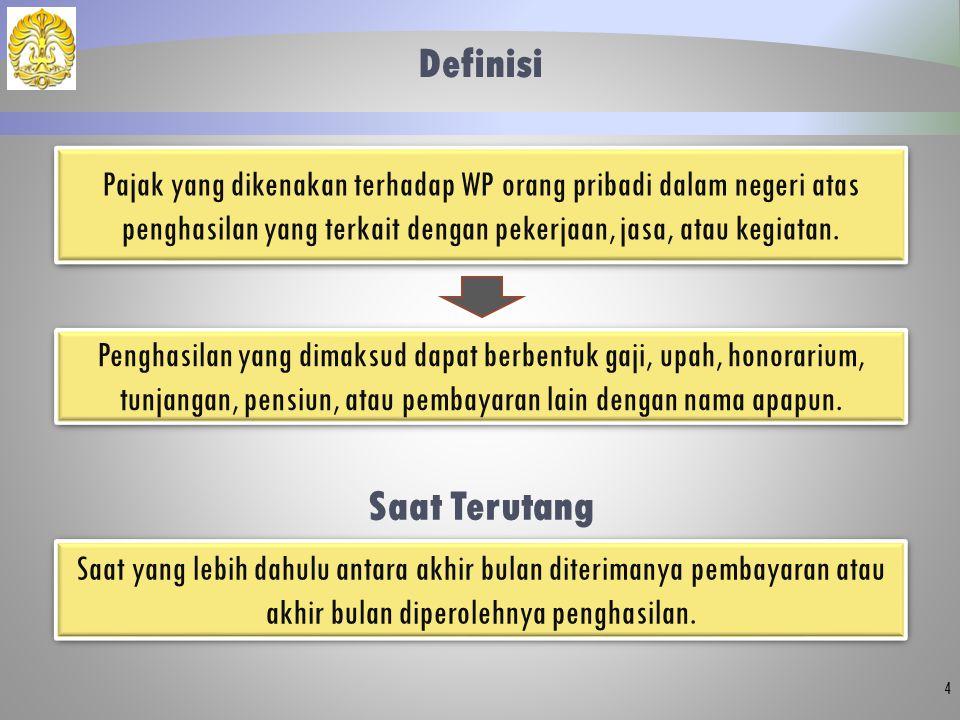 Subjek Pajak Pegawai.