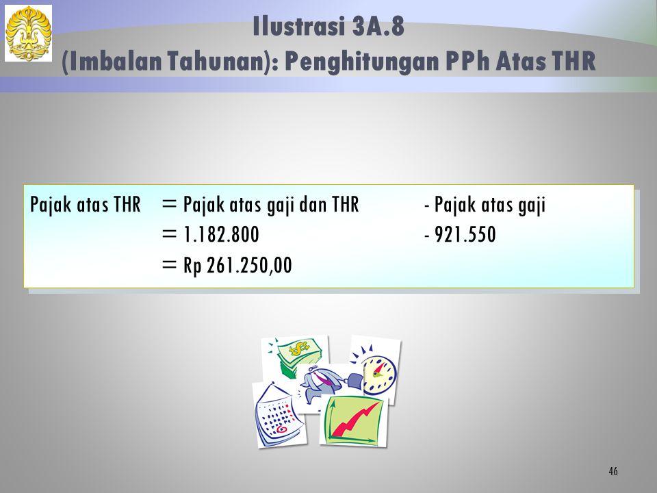Ilustrasi 3A.8 (Imbalan Tahunan): Penghitungan PPh Atas THR 46 Pajak atas THR= Pajak atas gaji dan THR- Pajak atas gaji = 1.182.800- 921.550 = Rp 261.