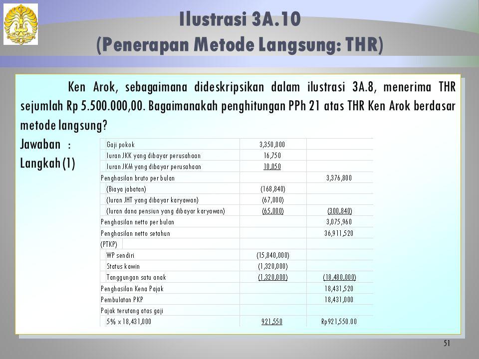 Ilustrasi 3A.10 (Penerapan Metode Langsung: THR) 51 Ken Arok, sebagaimana dideskripsikan dalam ilustrasi 3A.8, menerima THR sejumlah Rp 5.500.000,00.